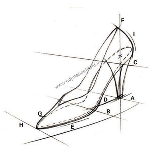 اسکیس اولیه کفش از دید سه رخ