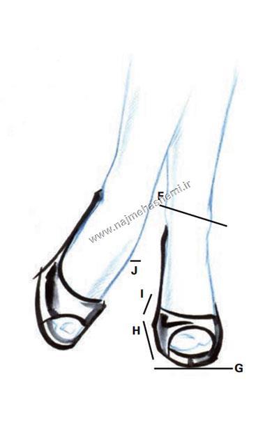 طراحی ساده از کفش
