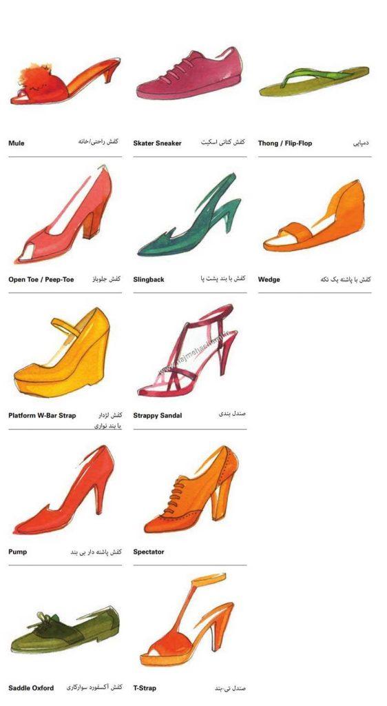 شکل های طرح کفش