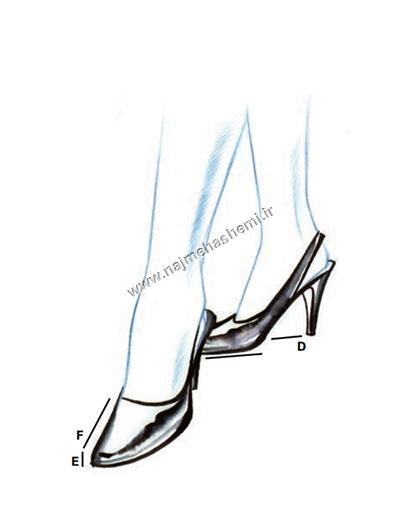 طراحی کفش ساده