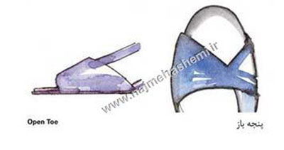 آموزش طراحی کفش و شکل پنجه