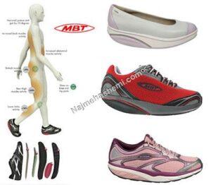 کفش فیزیولوژی